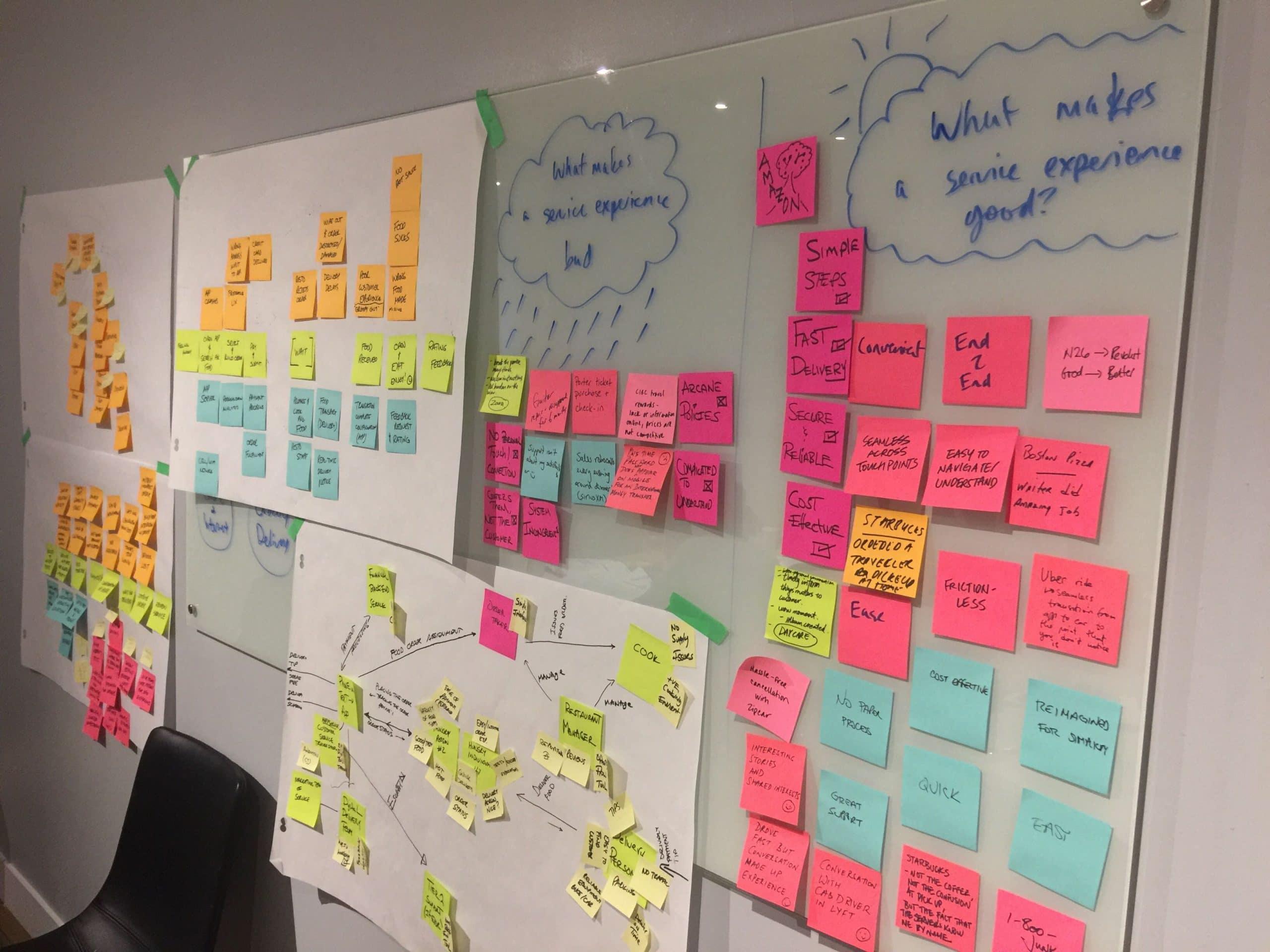 Rize Service Design Workshop 2019-02-05 Stakeholder Map