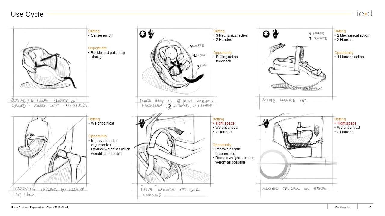 CLK-14178-concepts-bencmarking