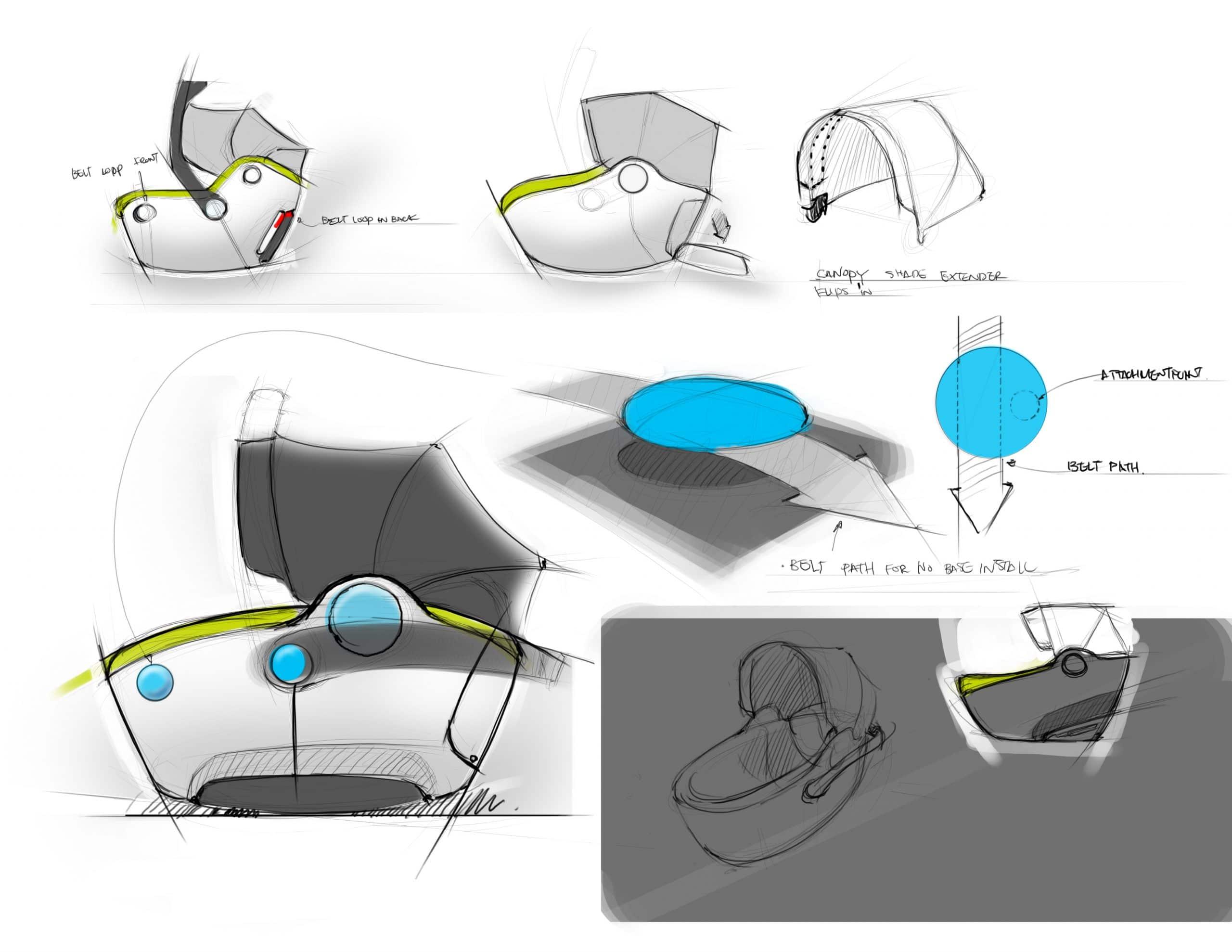 concepts-05